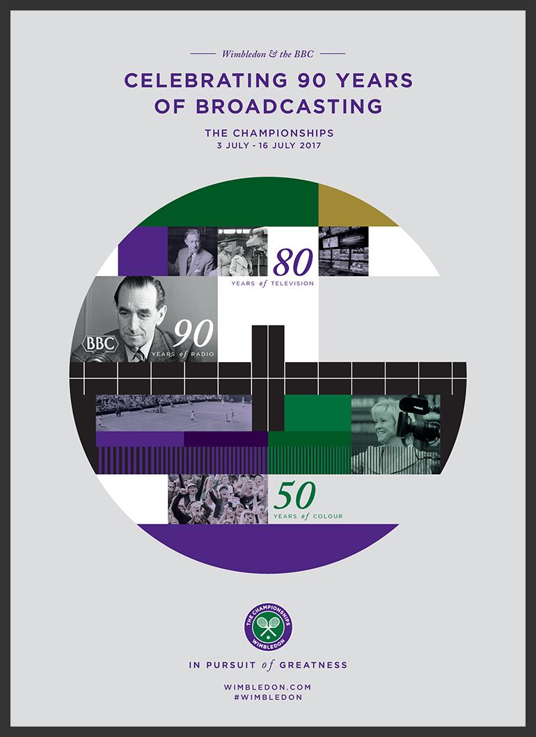 Wimbledon Poster 2017